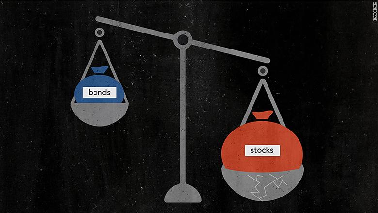 الهيكل والمدفوعات والعائدات والمخاطر المتعلقة بشراء الأسهم والسّندات - شراء الأسهم بدلًا عن السندات: الإيجابيات والسلبيات - الفرق بين السندات والأسهم
