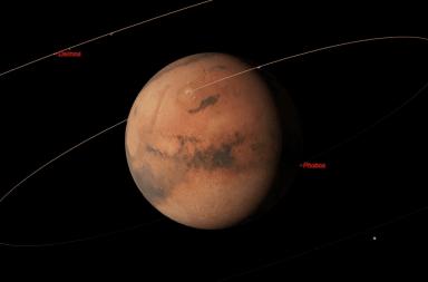 8 وجهات رائعة لسائحي المريخ في المستقبل عليهم استكشافها السياحة في المريخ بعض المواقع التي يمكن أن يزورها المريخيون في المستقبل