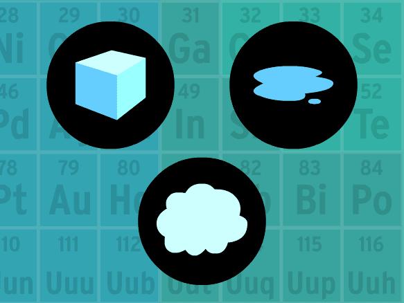 حالات المادة الأساسية: هل هي 4 حقاً؟ وهل هناك حالات أخرى؟