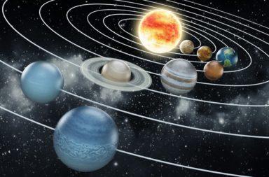 هل تدور كل الكواكب حول نفسها؟ وما أسباب دورانها؟ ما هي العوامل المتأثرة بسرعة دوران الكواكب حول مراكز الجاذبية؟ - دوران كوكب الزهرة