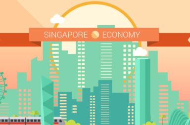 اقتصاد سنغافورة: هل كانت نهضة سنغافورة معجزة حقًا؟ - ما الذي كان السبب وراء النهضة الاقتصادية الكبيرة في سنغافورة - الإنتاجية في سنغافورة