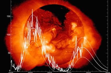 ناسا تؤكد دخولنا رسميًا في دورة شمسية جديدة - النشاط الشمسي - اضطرابات الشمس - البقع الشمسية - فحص بيانات النظام الشمسي - المجال المغناطيسية - النشاط الشمسي