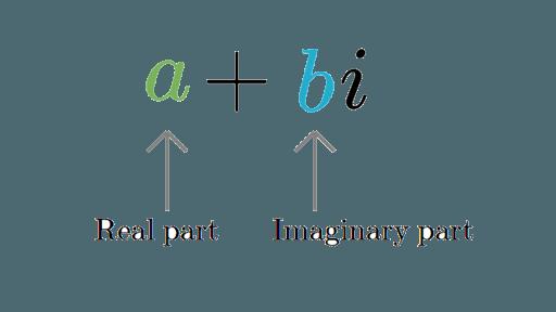 ما هي الأرقام المعقدة؟