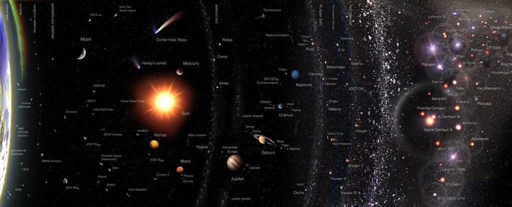 بحث جديد يفترض أن الحياة شائعة في جميع أنحاء الكون فقط ليس بالقرب منا - التولد أو النشوء التلقائي - تفسير أصل الحياة - تاريخ البشرية