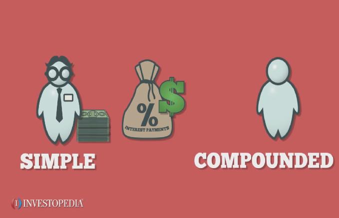 الفوائد على القروض: ما الفرق بين الفائدة البسيطة والفائدة المركبة - أمثلة على الفائدة المركبة والفائدة البسيطة - التكلفة الناجمة عن اقتراض المال
